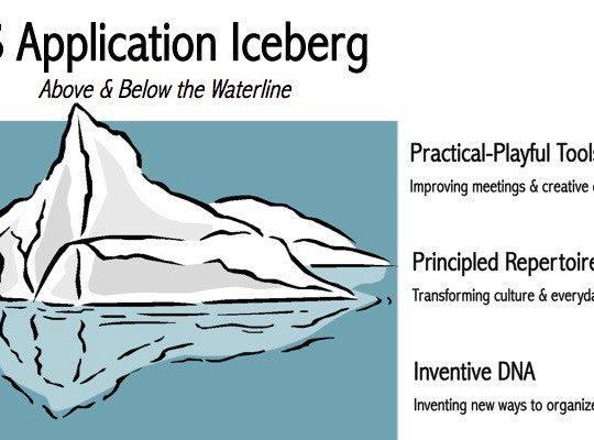 Iceberg de estructuras liberadoras